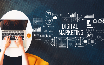 Digital Marketing in Pakistan 2021 and Beyond